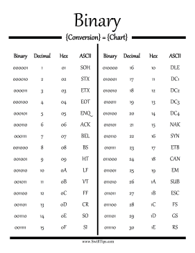 Binary to Decimal Conversion Chart Printable Board Game