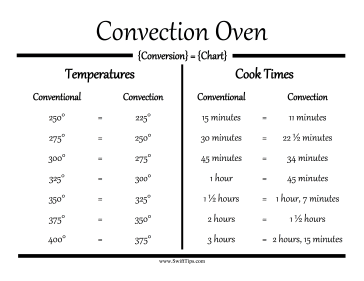 Convection Ovens Vs Regular Ovens Oven: Convection Oven Conversion