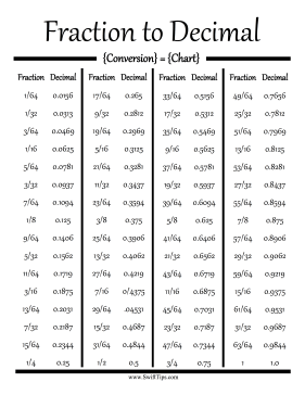 fraction to decimal conversion chart convert fractions into decimals ...