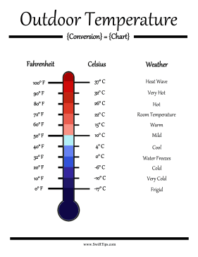 Outdoor Temperature Conversion Chart Printable Board Game