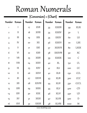 It is an image of Luscious Printable Roman Numeral Chart